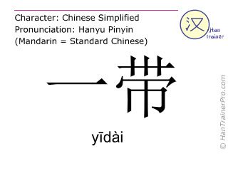 Chinese characters  ( yidai / yīdài ) with pronunciation (English translation: district )