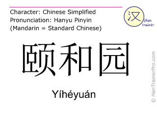 Chinese characters  ( Yiheyuan / Yíhéyuán ) with pronunciation (English translation: Summer Palace )