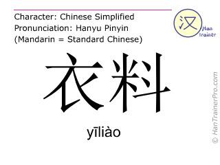 Chinese characters  ( yiliao / yīliào ) with pronunciation (English translation: fabric )