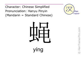 Caractère chinois  ( ying / yíng ) avec prononciation (traduction française: mouche )