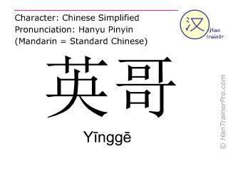 Caracteres chinos  ( Yingge / Yīnggē ) con pronunciación (traducción española: Inge )