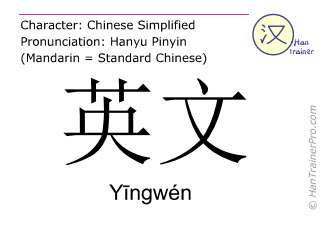 Chinese characters  ( Yingwen / Yīngwén ) with pronunciation (English translation: English (language) )