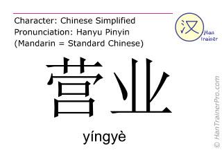 Chinesische Schriftzeichen  ( yingye / yíngyè ) mit Aussprache (Deutsche Bedeutung: geöffnet )