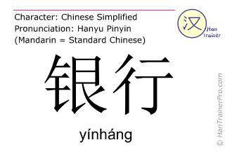 汉字  ( yinhang / yínháng ) 包括发音 (英文翻译: bank )