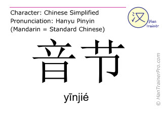 Chinese characters  ( yinjie / yīnjié ) with pronunciation (English translation: syllable )