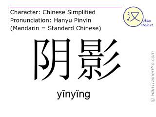 Caractère chinois  ( yinying / yīnyĭng ) avec prononciation (traduction française: ombre )