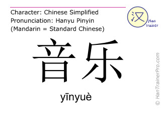 Chinese characters  ( yinyue / yīnyuè ) with pronunciation (English translation: music )