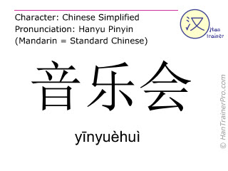 Chinese characters  ( yinyuehui / yīnyuèhuì ) with pronunciation (English translation: concert )