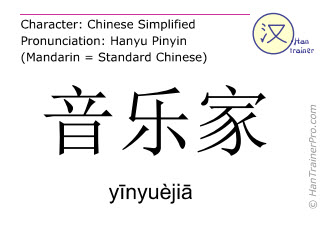 Caracteres chinos  ( yinyuejia / yīnyuèjiā ) con pronunciación (traducción española: músico )