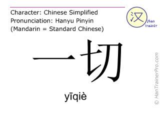 Chinese characters  ( yiqie / yīqiè ) with pronunciation (English translation: all )