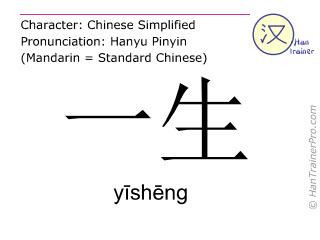 Chinesische Schriftzeichen  ( yisheng / yīshēng ) mit Aussprache (Deutsche Bedeutung: Lebenszeit )