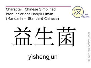 汉字  ( yishengjun / yìshēngjūn ) 包括发音 (英文翻译: probiotics )