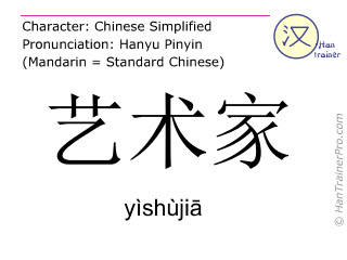Chinese characters  ( yishujia / yìshùjiā ) with pronunciation (English translation: artist )