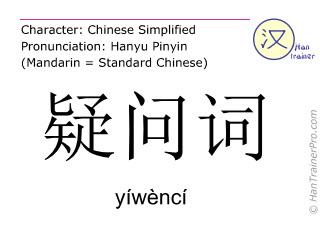 Caracteres chinos  ( yiwenci / yíwèncí ) con pronunciación (traducción española: interrogativo )