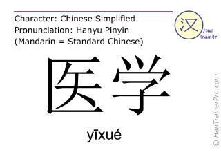 Caracteres chinos  ( yixue / yīxué ) con pronunciación (traducción española: medicina )