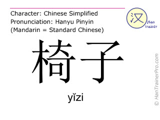 Chinese characters  ( yizi / yĭzi ) with pronunciation (English translation: chair )
