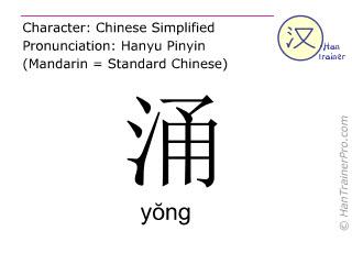 Chinesische Schriftzeichen  ( yong / yŏng ) mit Aussprache (Deutsche Bedeutung: gießen )