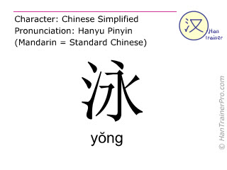 Chinese characters  ( yong / yŏng ) with pronunciation (English translation: to swim )