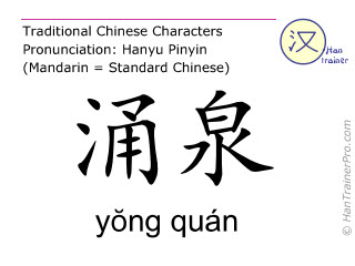 Chinesische Schriftzeichen  ( yong quan / yŏng quán ) mit Aussprache (Deutsche Bedeutung: Niere 1 )