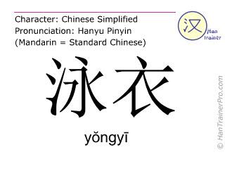 Chinesische Schriftzeichen  ( yongyi / yŏngyī ) mit Aussprache (Deutsche Bedeutung: Badeanzug )
