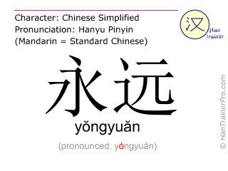 Chinesische Schriftzeichen  ( yongyuan / yŏngyuăn ) mit Aussprache (Deutsche Bedeutung: ewig )