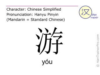Caracteres chinos  ( you / yóu ) con pronunciación (traducción española: nadar )