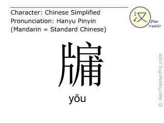 汉字  ( you / yŏu ) 包括发音 (英文翻译: window )