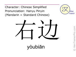 Caracteres chinos  ( youbian / yòubiān ) con pronunciación (traducción española: derecho )