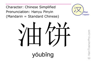 Chinese characters  ( youbing / yóubĭng ) with pronunciation (English translation: fried pancake )