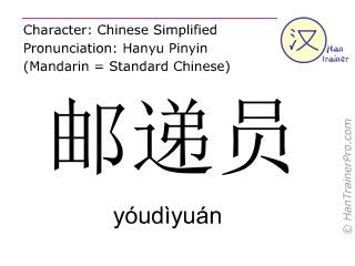Chinesische Schriftzeichen  ( youdiyuan / yóudìyuán ) mit Aussprache (Deutsche Bedeutung: Postbote )