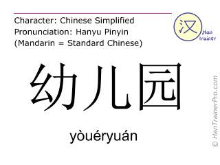 Chinesische Schriftzeichen  ( youeryuan / yòuéryuán ) mit Aussprache (Deutsche Bedeutung: Kindergarten )