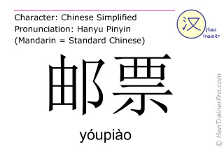 Chinese characters  ( youpiao / yóupiào ) with pronunciation (English translation: postage stamp )