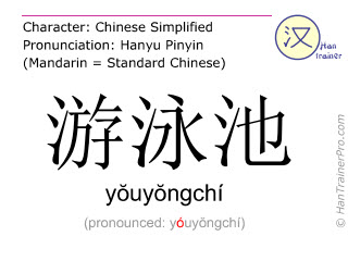 Chinese characters  ( youyongchi / yŏuyŏngchí ) with pronunciation (English translation: swimming pool )