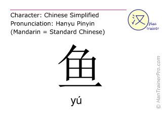 汉字  ( yu / yú ) 包括发音 (英文翻译: fish )