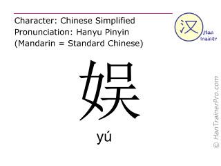 Caractère chinois  ( yu / yú ) avec prononciation (traduction française: <m>joie</m> )