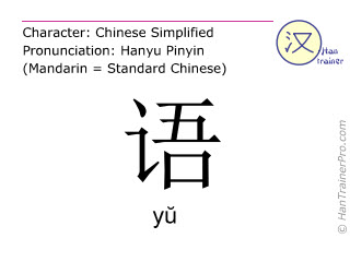 Chinese characters  ( yu / yŭ ) with pronunciation (English translation: language )