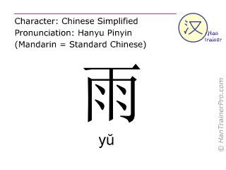 Chinesische Schriftzeichen  ( yu / yŭ ) mit Aussprache (Deutsche Bedeutung: Regen )