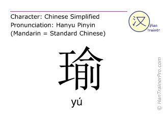 Chinese characters  ( yu / yú ) with pronunciation (English translation: virtue )