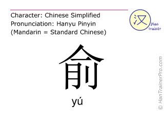 Chine&shy;sische Schrift&shy;zeichen  ( yu / y&uacute; ) mit Aussprache (Deutsche Bedeutung: <i>Familienname</i> )