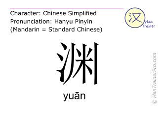 汉字  ( yuan / yuān ) 包括发音 (英文翻译: deep pool )