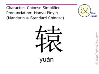 Chinese characters  ( yuan / yuán ) with pronunciation (English translation: <m>shaft of a cart</m> )