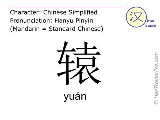 Caractère chinois  ( yuan / yuán ) avec prononciation (traduction française: brancard )