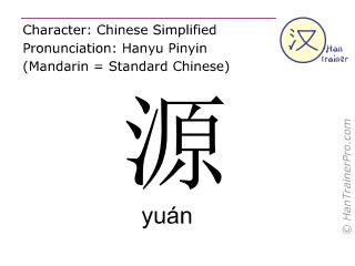 Caracteres chinos  ( yuan / yuán ) con pronunciación (traducción española: fuente )