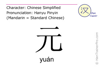 Chinese characters  ( yuan / yuán ) with pronunciation (English translation: unit )