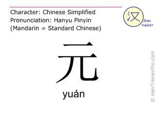 Caractère chinois  ( yuan / yuán ) avec prononciation (traduction française: unité )