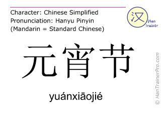 Chinese characters  ( yuanxiaojie / yuánxiāojié ) with pronunciation (English translation: Lantern Festival )