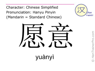 Chinese characters  ( yuanyi / yuànyì ) with pronunciation (English translation: to be willing )