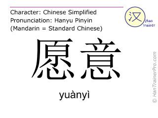 Chinesische Schriftzeichen  ( yuanyi / yuànyì ) mit Aussprache (Deutsche Bedeutung: wollen )
