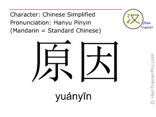 Chinese characters  ( yuanyin / yuányīn ) with pronunciation (English translation: reason )