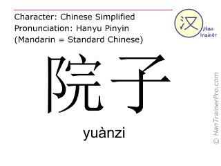 Caractère chinois  ( yuanzi / yuànzi ) avec prononciation (traduction française: cour )